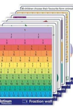 Platinum Mathematics Grades 4 to 6 Wallcharts Grade 4 6 Wallcharts (Wallchart)