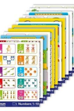 Platinum mathematics Numeracy Grades 1 to 3 Wallcharts set of 12 (Wallchart)