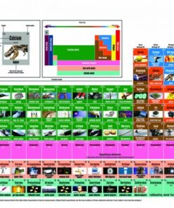 Periodic Table of Elements with Photos