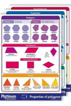 Platinum Mathematics Grades 7 to 9 Wallcharts Grade 7 9 Wallcharts (Wallchart)