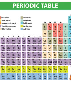 CHART: PERIODIC TABLE A2 (FLAT)